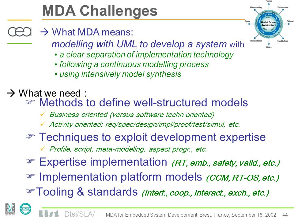 Dtsi/SLA/ 43 MDA for Embedded System Development, Brest, France, September 16, 2002 Plan of the presentation UML2 standardization status Real Time, QoS, SPT profile and UML Point on current tools for RT with UML (TAU UML Suite, ARTiSAN Studio, Rhapsody ROSE RT, Esterel Studio) Real Time modeling with ACCORD/UML Protocol state machine RT Component Model MDE through UML profiles