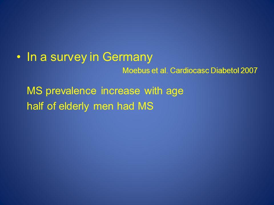 In a survey in Germany Moebus et al.