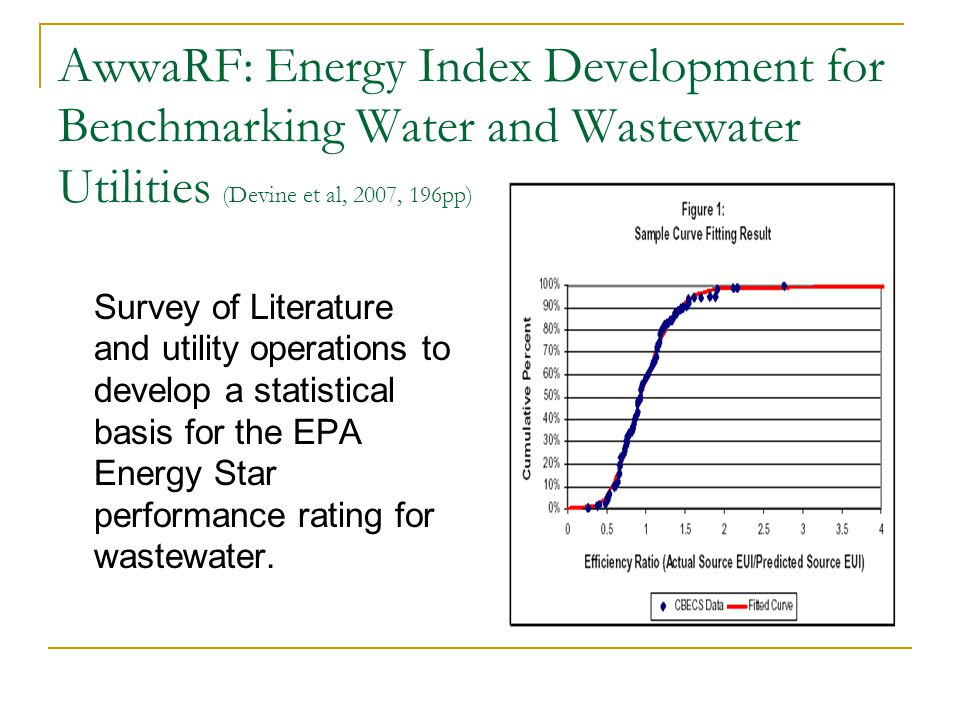 AwwaRF: Energy Index Development for Benchmarking Water and Wastewater Utilities (Devine et al, 2007, 196pp) Survey of Literature and utility operations to develop a statistical basis for the EPA Energy Star performance rating for wastewater.