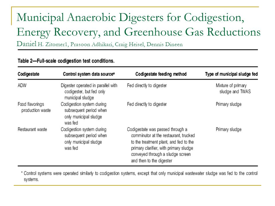 Municipal Anaerobic Digesters for Codigestion, Energy Recovery, and Greenhouse Gas Reductions Daniel H.