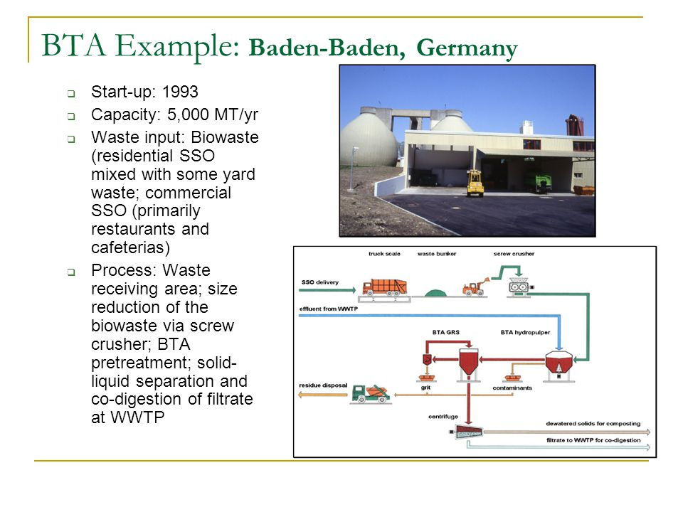 BTA Example: Baden-Baden, Germany  Start-up: 1993  Capacity: 5,000 MT/yr  Waste input: Biowaste (residential SSO mixed with some yard waste; commercial SSO (primarily restaurants and cafeterias)  Process: Waste receiving area; size reduction of the biowaste via screw crusher; BTA pretreatment; solid- liquid separation and co-digestion of filtrate at WWTP