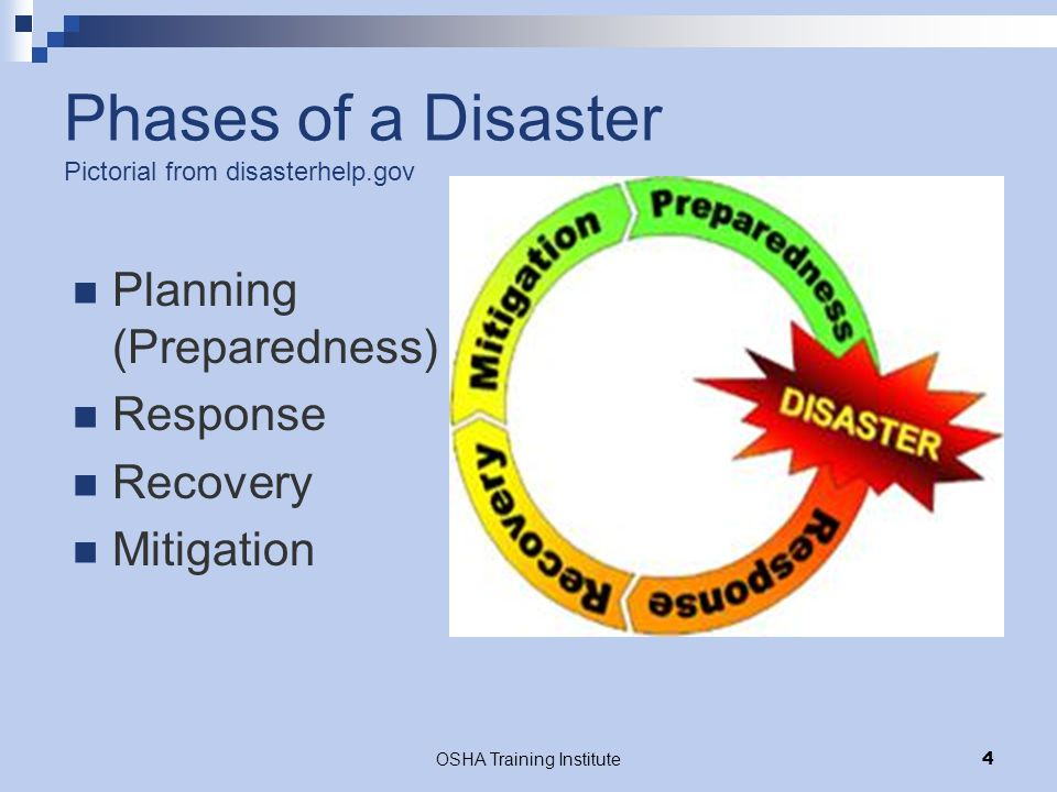 OSHA Training Institute25 Recovery Phase: Mass Care & Shelter Need for staff shelters  Including psych support Care & shelter multi-jurisdictional agreements Mutual aid for accepting patients into other facilities Establish procedure to communicate with staff once they are evacuated