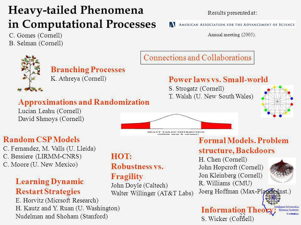 22 Formal Models. Problem structure, Backdoors H.