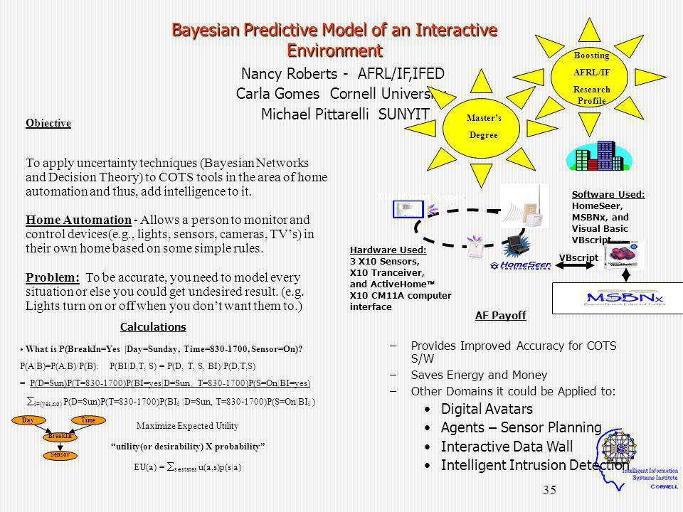 35 Bayesian Predictive Model of an Interactive Environment Objective To apply uncertainty techniques (Bayesian Networks and Decision Theory) to COTS t
