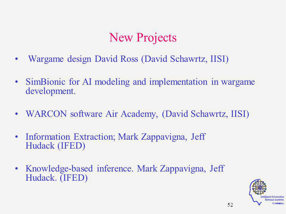 52 New Projects Wargame design David Ross (David Schawrtz, IISI) SimBionic for AI modeling and implementation in wargame development. WARCON software