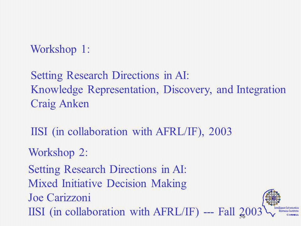 56 Setting Research Directions in AI: Knowledge Representation, Discovery, and Integration Craig Anken IISI (in collaboration with AFRL/IF), 2003 Workshop 1: Setting Research Directions in AI: Mixed Initiative Decision Making Joe Carizzoni IISI (in collaboration with AFRL/IF) --- Fall 2003 Workshop 2: