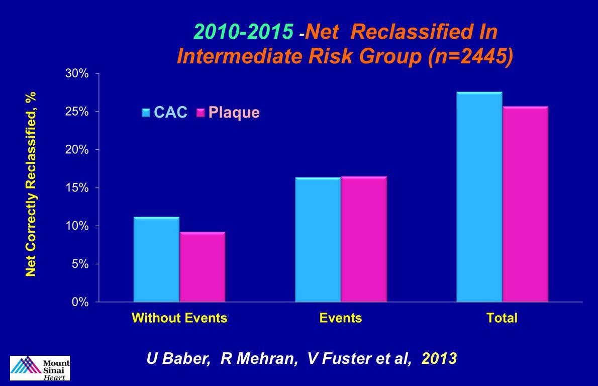 U Baber, R Mehran, V Fuster et al, 2013