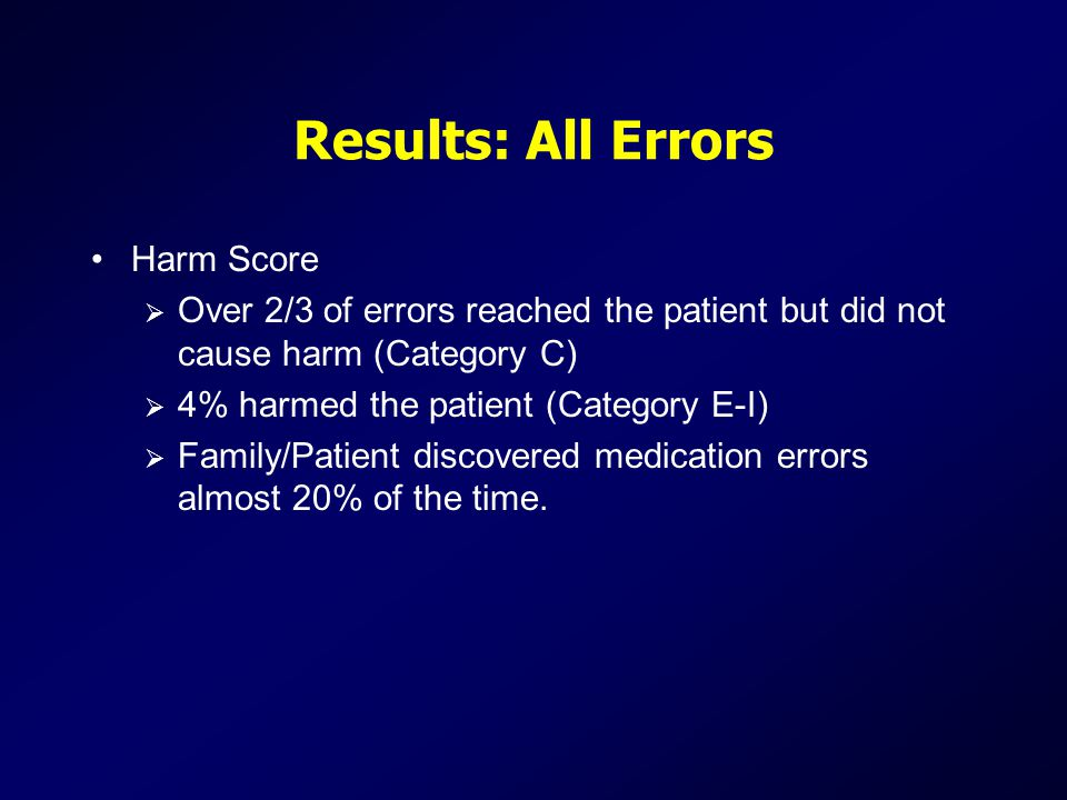 Results: All Errors Harm Score  Over 2/3 of errors reached the patient but did not cause harm (Category C)  4% harmed the patient (Category E-I)  Family/Patient discovered medication errors almost 20% of the time.