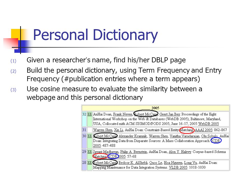 Personal Dictionary (1) Given a researcher ' s name, find his/her DBLP page (2) Build the personal dictionary, using Term Frequency and Entry Frequency (#publication entries where a term appears) (3) Use cosine measure to evaluate the similarity between a webpage and this personal dictionary