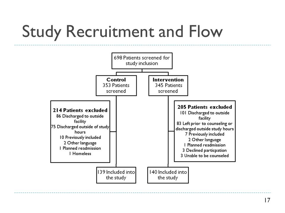 Study Recruitment and Flow 17