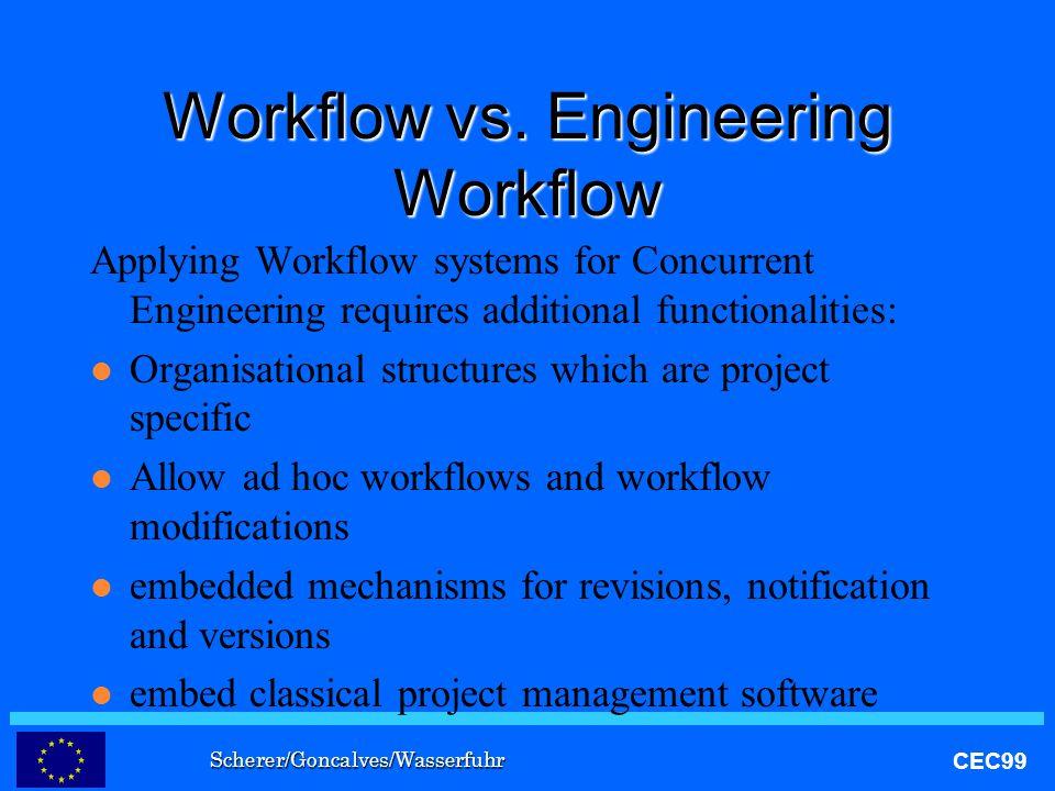 Scherer/Goncalves/Wasserfuhr CEC99 Workflow vs. Engineering Workflow Applying Workflow systems for Concurrent Engineering requires additional function