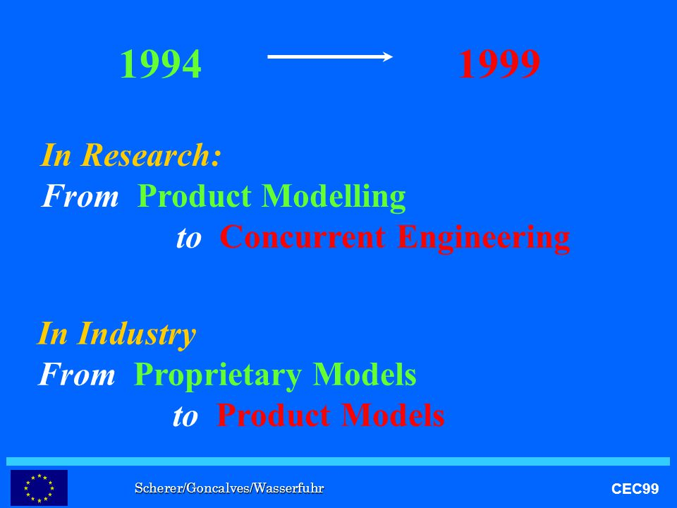 Scherer/Goncalves/Wasserfuhr CEC99 1994Product Model - STEP 1995CORBA 1996Process Model 1997Concurrent Engineering 1998Virtual Enterprise CAD + inhouse interfaces CAD layer standards STEP AP 225 Draft IFC Draft IFC Version 1.x / STEP AP 225 From Product Modelling to Concurrent Engineering Research Industry 1999CEC 99IFC 2.x / AP 225 as products