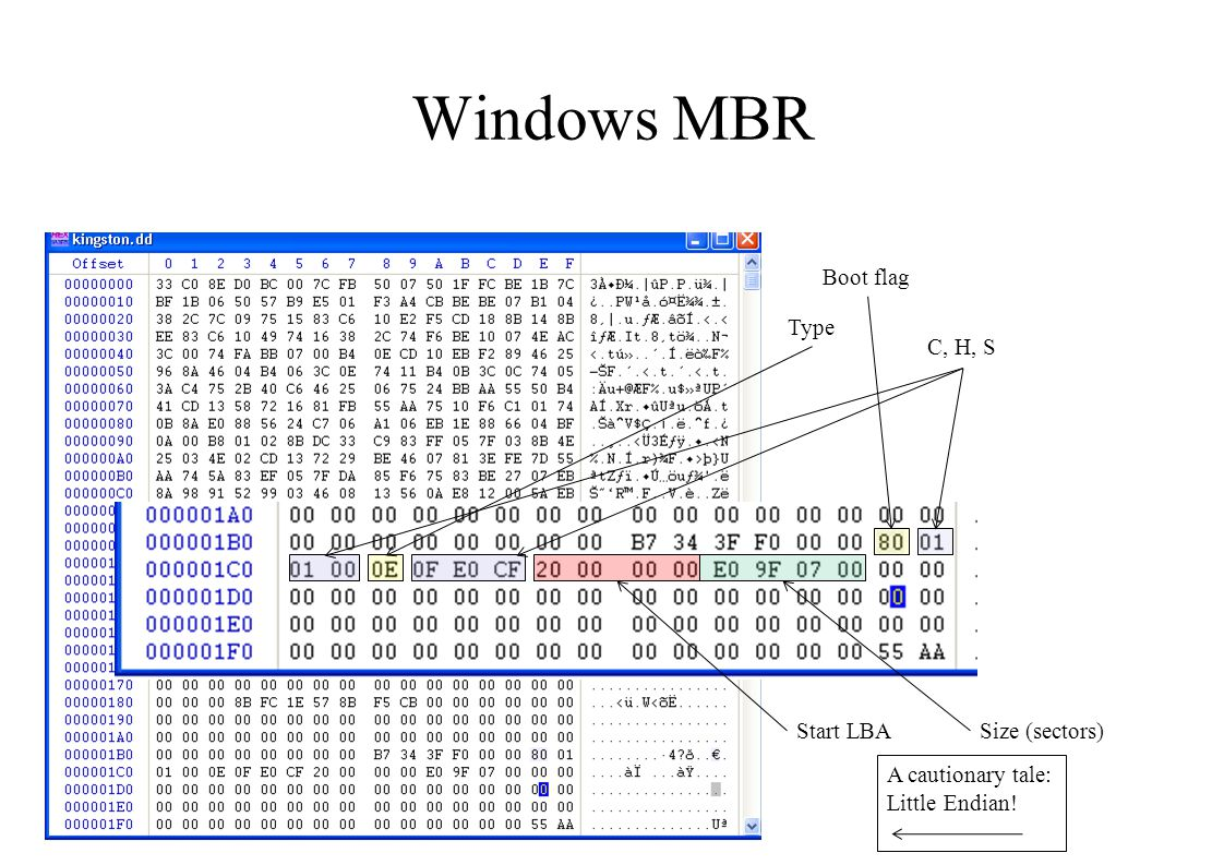 Windows MBR Boot flag C, H, S Type Start LBASize (sectors) A cautionary tale: Little Endian!