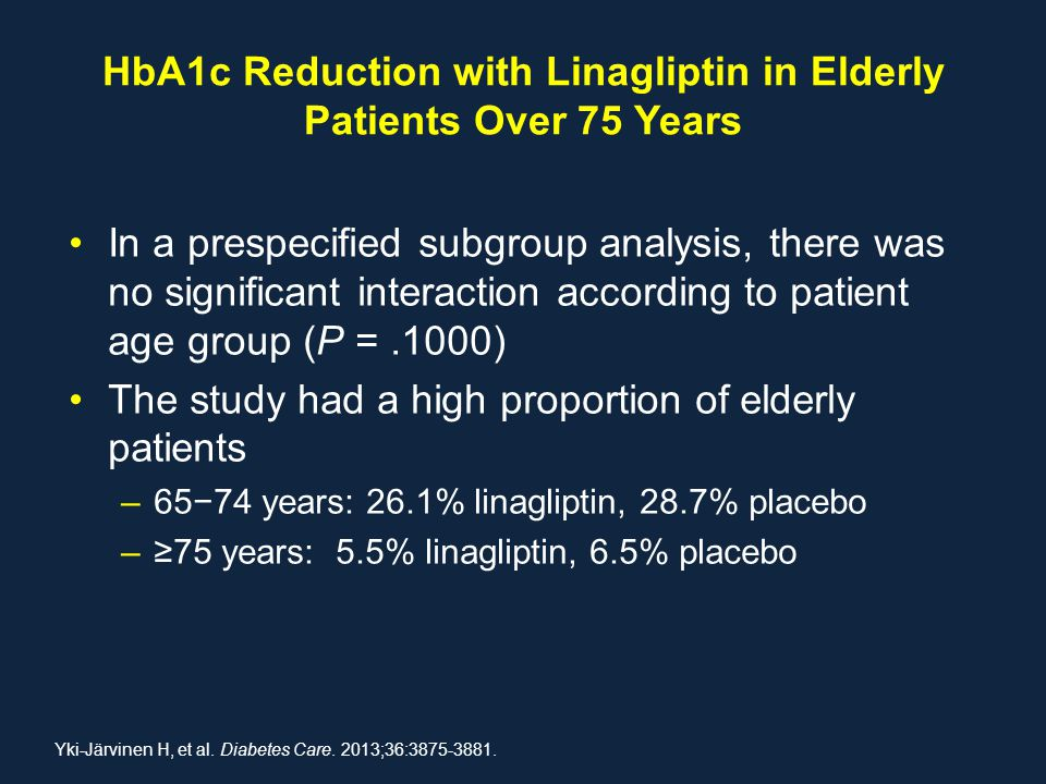 HbA1c Reduction with Linagliptin in Elderly Patients Over 75 Years In a prespecified subgroup analysis, there was no significant interaction according