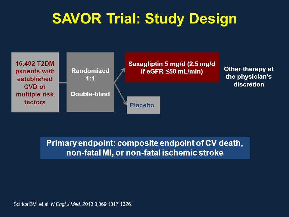 SAVOR Trial: Study Design 16,492 T2DM patients with established CVD or multiple risk factors Saxagliptin 5 mg/d (2.5 mg/d if eGFR ≤50 mL/min) Placebo