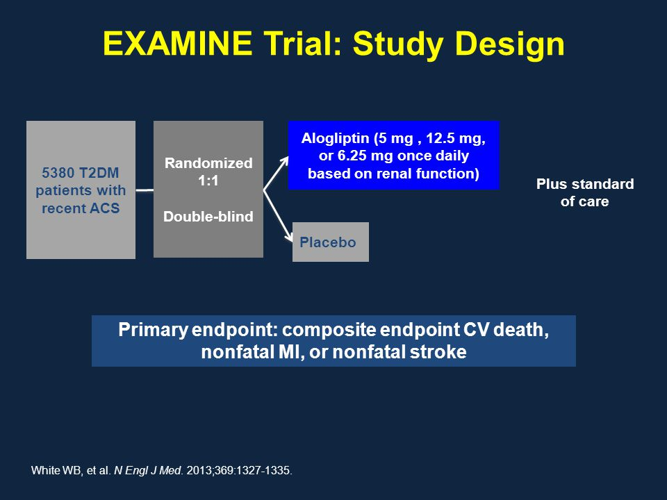 EXAMINE Trial: Study Design 5380 T2DM patients with recent ACS Alogliptin (5 mg, 12.5 mg, or 6.25 mg once daily based on renal function) Placebo Rando