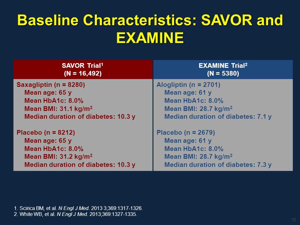 Baseline Characteristics: SAVOR and EXAMINE 72 1. Scirica BM, et al. N Engl J Med. 2013 3;369:1317-1326. 2. White WB, et al. N Engl J Med. 2013;369:13