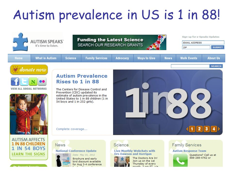 Autism prevalence in US is 1 in 88!