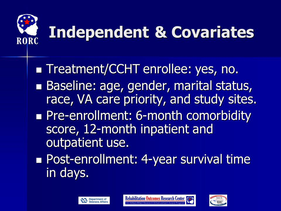 Independent & Covariates Treatment/CCHT enrollee: yes, no.