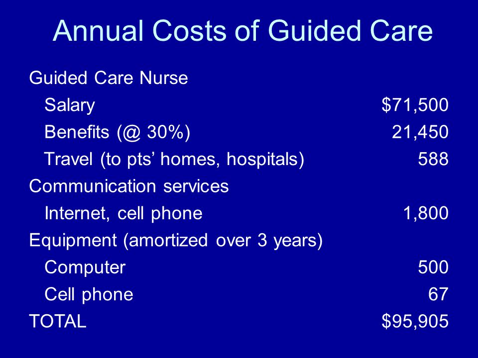 Annual Costs of Guided Care Guided Care Nurse Salary$71,500 Benefits (@ 30%)21,450 Travel (to pts' homes, hospitals)588 Communication services Interne