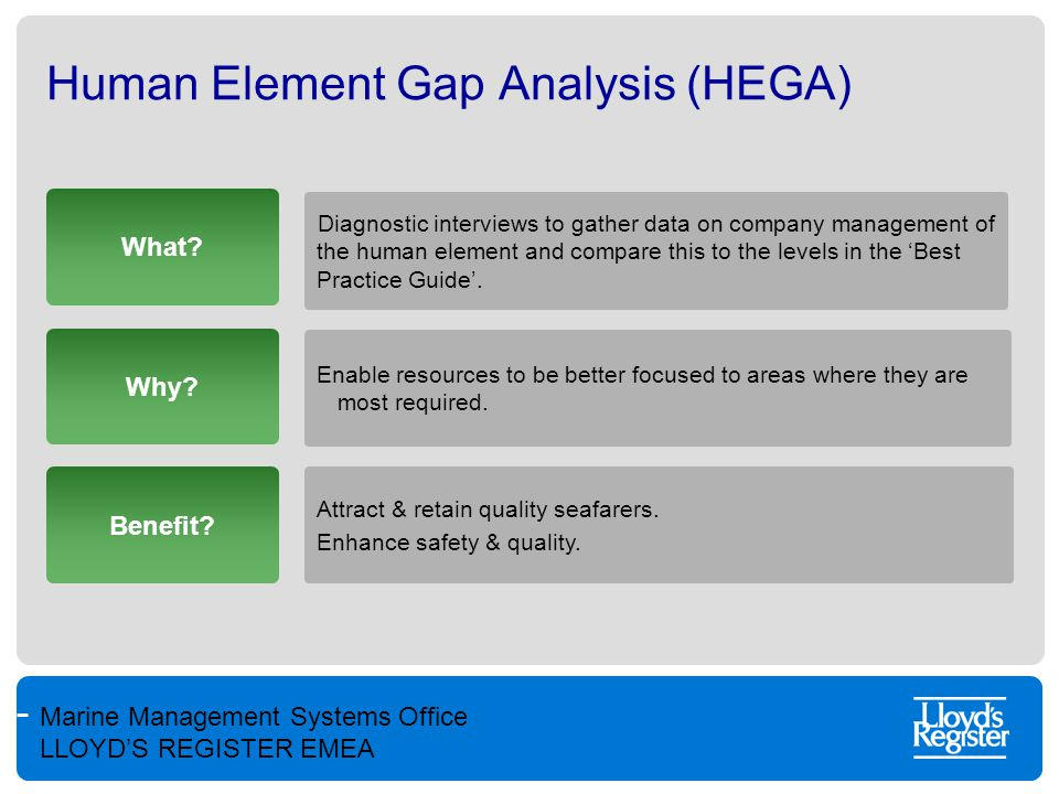 Marine Management Systems Office LLOYD'S REGISTER EMEA Human Element Gap Analysis (HEGA) What? Diagnostic interviews to gather data on company managem