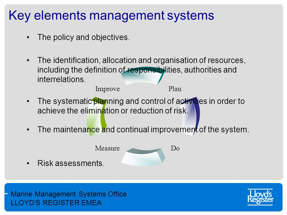 Marine Management Systems Office LLOYD'S REGISTER EMEA Key elements management systems Plan DoMeasure Improve The policy and objectives. The identific
