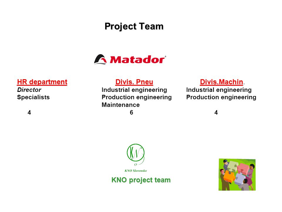 Project Team HR department Divis. Pneu Divis.Machin HR department Divis.