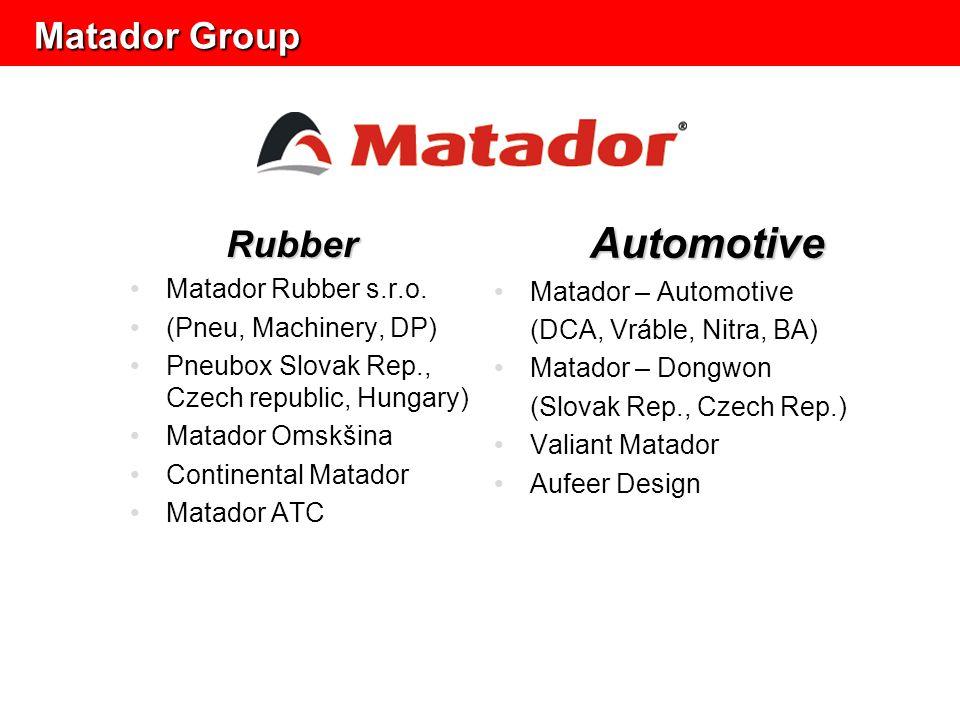Rubber Matador Rubber s.r.o.