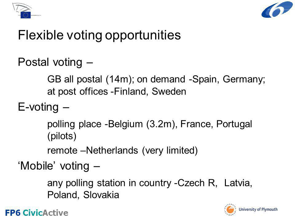Flexible voting opportunities Postal voting – GB all postal (14m); on demand -Spain, Germany; at post offices -Finland, Sweden E-voting – polling place -Belgium (3.2m), France, Portugal (pilots) remote –Netherlands (very limited) 'Mobile' voting – any polling station in country -Czech R, Latvia, Poland, Slovakia FP6 CivicActive