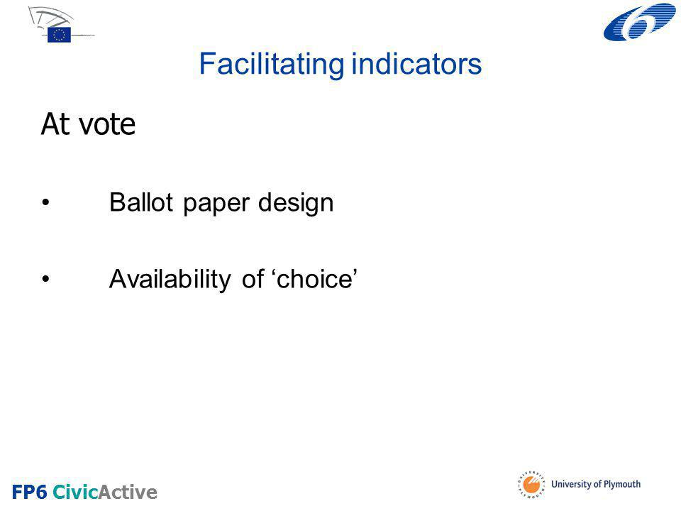 Facilitating indicators At vote Ballot paper design Availability of 'choice' FP6 CivicActive