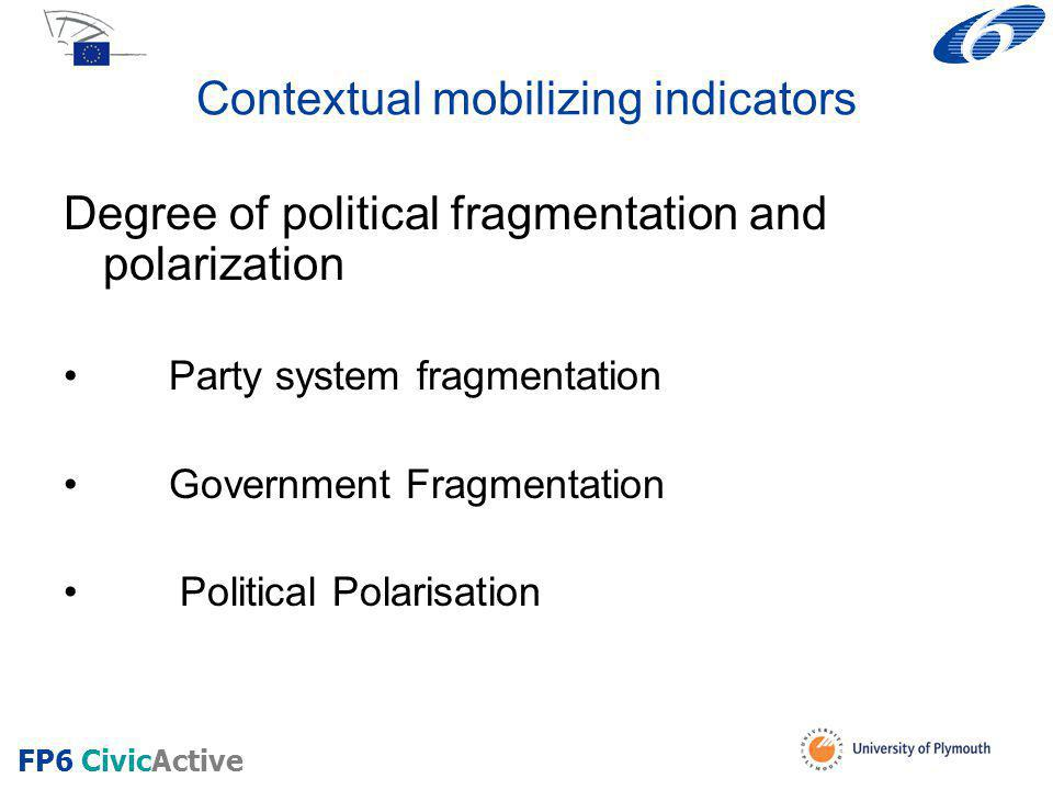 Contextual mobilizing indicators Degree of political fragmentation and polarization Party system fragmentation Government Fragmentation Political Polarisation FP6 CivicActive