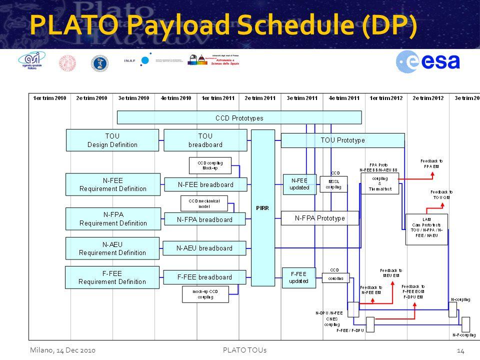PLATO Payload Schedule (DP) Milano, 14 Dec 2010PLATO TOUs14
