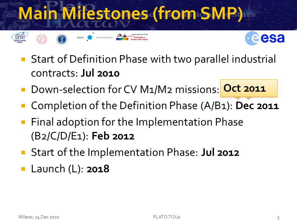 Main Milestones (from SMP)  Start of Definition Phase with two parallel industrial contracts: Jul 2010  Down-selection for CV M1/M2 missions: Jun 2011  Completion of the Definition Phase (A/B1): Dec 2011  Final adoption for the Implementation Phase (B2/C/D/E1): Feb 2012  Start of the Implementation Phase: Jul 2012  Launch (L): 2018 Milano, 14 Dec 2010PLATO TOUs3 Oct 2011