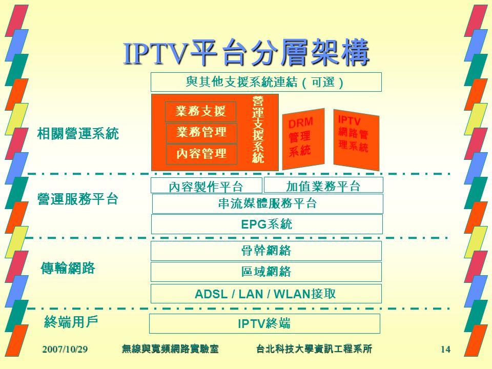 2007/10/2914 無線與寬頻網路實驗室 台北科技大學資訊工程系所 IPTV 平台分層架構 相關營運系統 營運服務平台 傳輸網路 終端用戶 IPTV 終端 加值業務平台 區域網絡 ADSL / LAN / WLAN 接取 骨幹網絡 EPG 系統 串流媒體服務平台 內容製作平台 與其他支援系統連結(可選) 內容管理 業務支援 業務管理