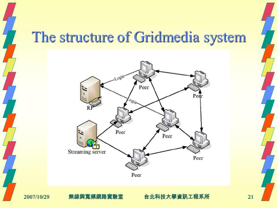 2007/10/2921 無線與寬頻網路實驗室 台北科技大學資訊工程系所 The structure of Gridmedia system