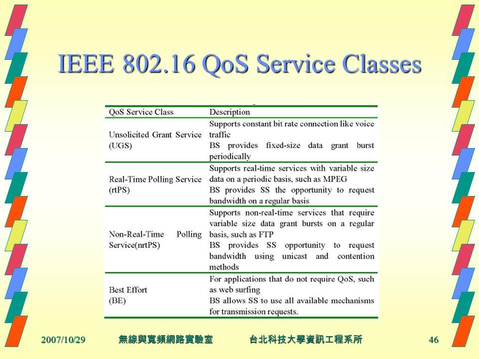 2007/10/2946 無線與寬頻網路實驗室 台北科技大學資訊工程系所 IEEE 802.16 QoS Service Classes