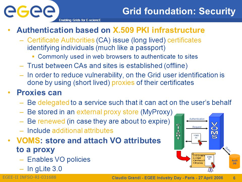 Enabling Grids for E-sciencE EGEE-II INFSO-RI-031688 Claudio Grandi - EGEE Industry Day - Paris - 27 April 2006 6 Grid foundation: Security Authentication based on X.509 PKI infrastructure –Certificate Authorities (CA) issue (long lived) certificates identifying individuals (much like a passport)  Commonly used in web browsers to authenticate to sites –Trust between CAs and sites is established (offline) –In order to reduce vulnerability, on the Grid user identification is done by using (short lived) proxies of their certificates Proxies can –Be delegated to a service such that it can act on the user's behalf –Be stored in an external proxy store (MyProxy) –Be renewed (in case they are about to expire) –Include additional attributes VOMS: store and attach VO attributes to a proxy –Enables VO policies –In gLite 3.0
