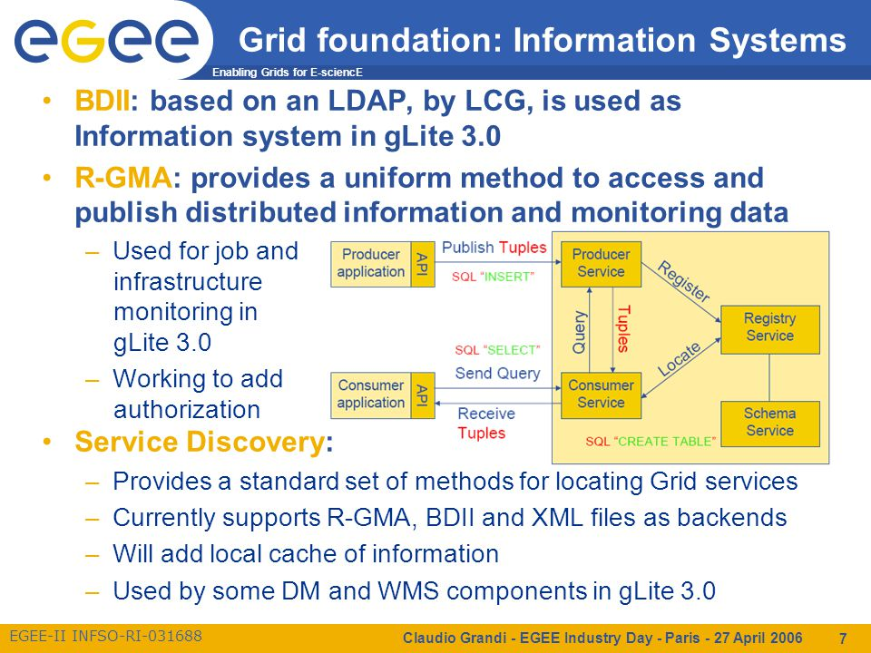 Enabling Grids for E-sciencE EGEE-II INFSO-RI-031688 Claudio Grandi - EGEE Industry Day - Paris - 27 April 2006 8 Grid foundation: Computing Element LCG-CE: based on GT2 GRAM –To be replaced when other CEs prove reliability gLite-CE: based on GSI enabled Condor-C –Supported by Condor.