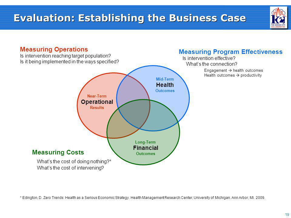 19 Near-Term Operational Results Mid-Term Health Outcomes Evaluation: Establishing the Business Case What's the cost of doing nothing?* What's the cost of intervening.