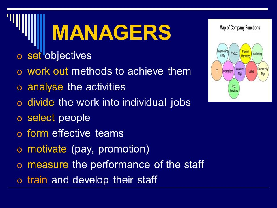 MANAGERS o set objectives o work out methods to achieve them o analyse the activities o divide the work into individual jobs o select people o form ef