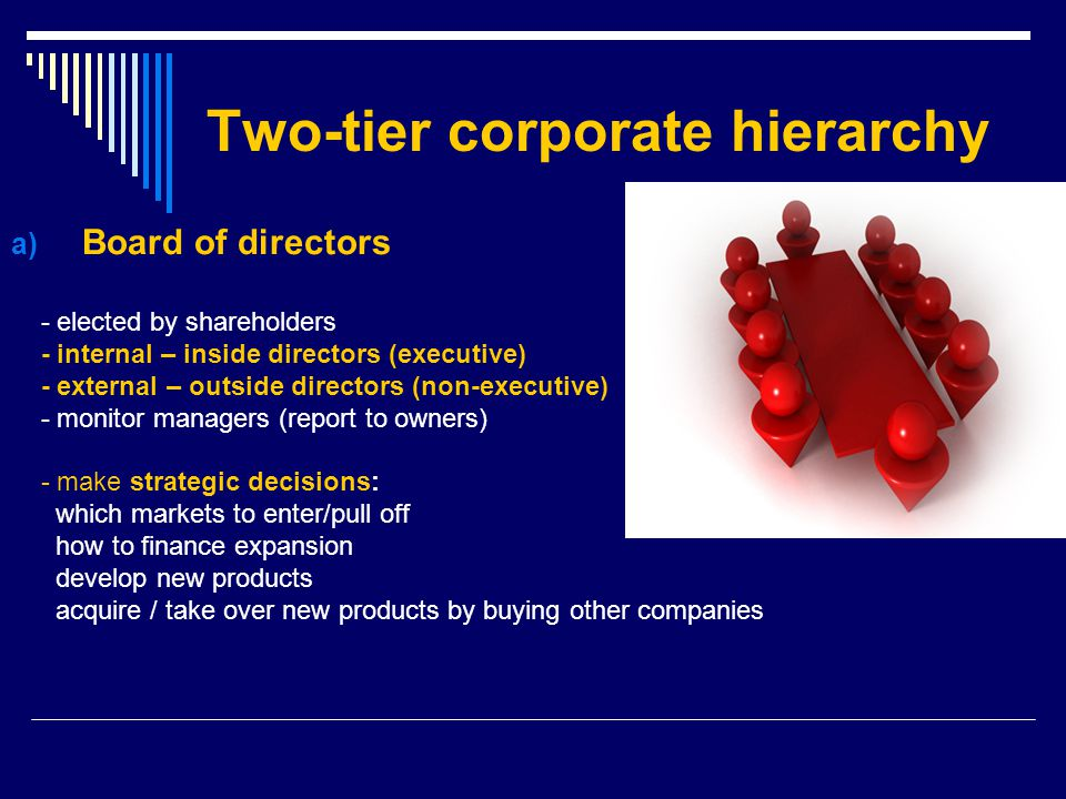 Two-tier corporate hierarchy a) Board of directors - elected by shareholders - internal – inside directors (executive) - external – outside directors (non-executive) - monitor managers (report to owners) - make strategic decisions: which markets to enter/pull off how to finance expansion develop new products acquire / take over new products by buying other companies