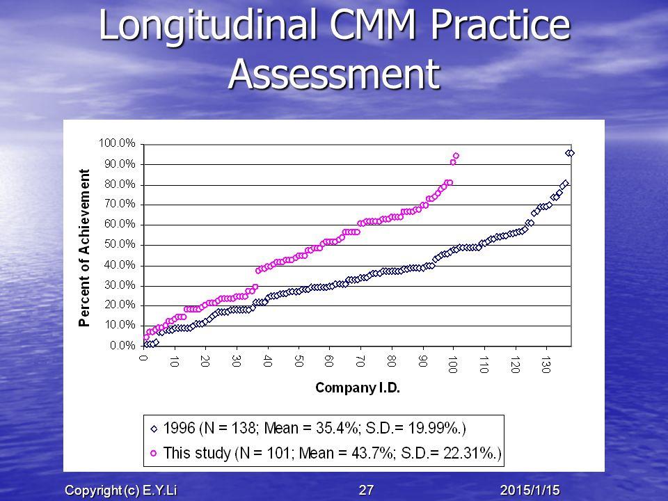 Copyright (c) E.Y.Li 272015/1/15 Longitudinal CMM Practice Assessment