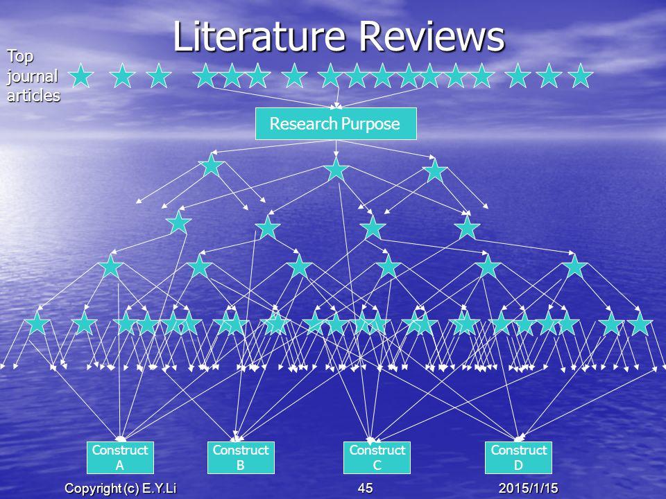 Copyright (c) E.Y.Li 452015/1/15 Literature Reviews Construct A Construct B Construct C Construct D Research Purpose Topjournalarticles