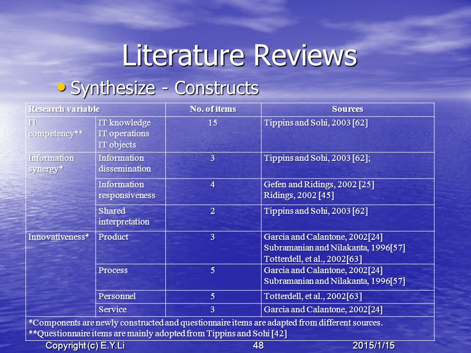 Copyright (c) E.Y.Li 482015/1/15 Literature Reviews Synthesize - Constructs Synthesize - Constructs Research variable No.