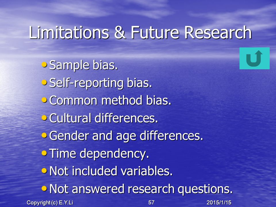 Copyright (c) E.Y.Li 572015/1/15 Limitations & Future Research Sample bias.