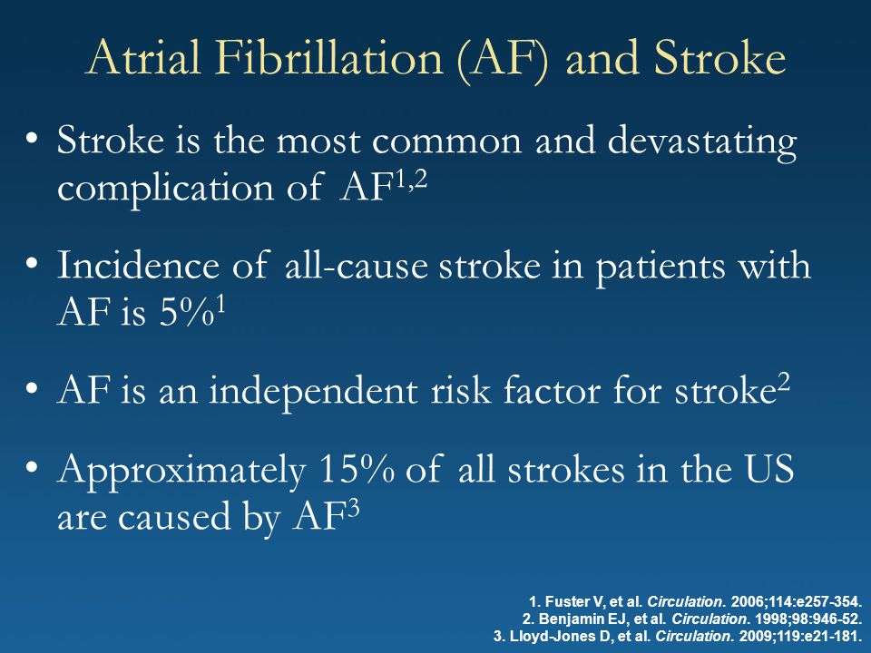 Stroke is the most common and devastating complication of AF 1,2 Incidence of all-cause stroke in patients with AF is 5% 1 AF is an independent risk f