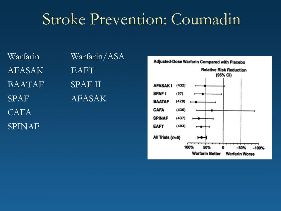 Stroke Prevention: Coumadin Warfarin AFASAK BAATAF SPAF CAFA SPINAF Warfarin/ASA EAFT SPAF II AFASAK