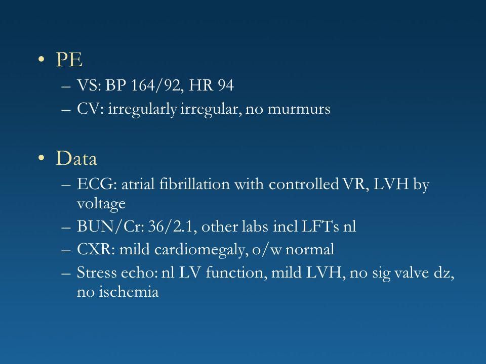 PE –VS: BP 164/92, HR 94 –CV: irregularly irregular, no murmurs Data –ECG: atrial fibrillation with controlled VR, LVH by voltage –BUN/Cr: 36/2.1, oth