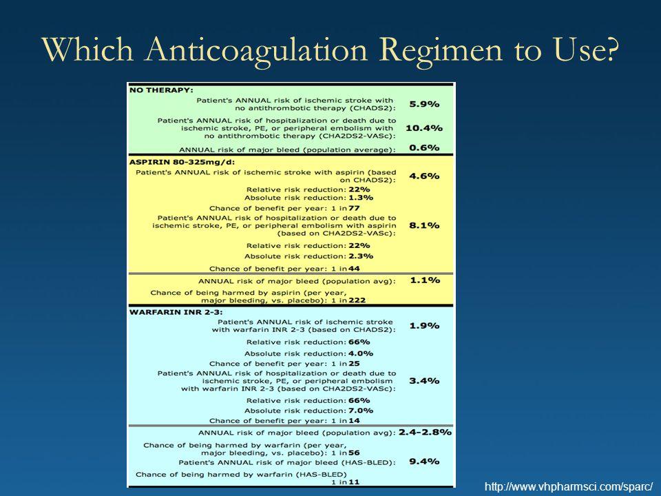 Which Anticoagulation Regimen to Use? http://www.vhpharmsci.com/sparc/