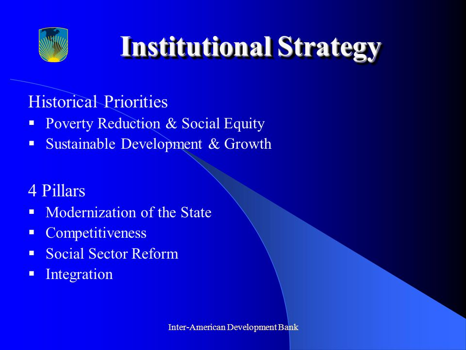 Inter-American Development Bank Institutional Strategy Historical Priorities  Poverty Reduction & Social Equity  Sustainable Development & Growth 4 Pillars  Modernization of the State  Competitiveness  Social Sector Reform  Integration